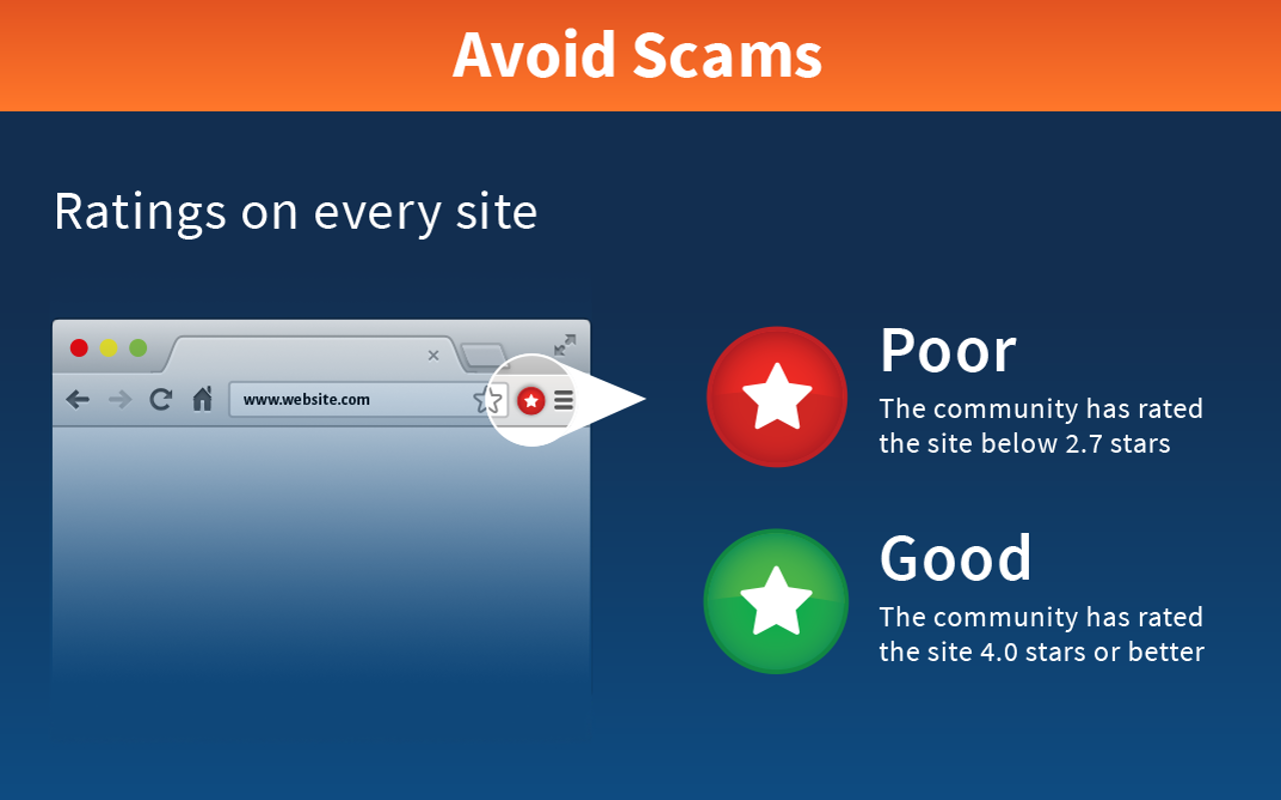 Avoid scams