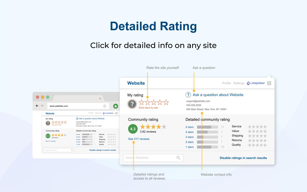 Detailed ratings