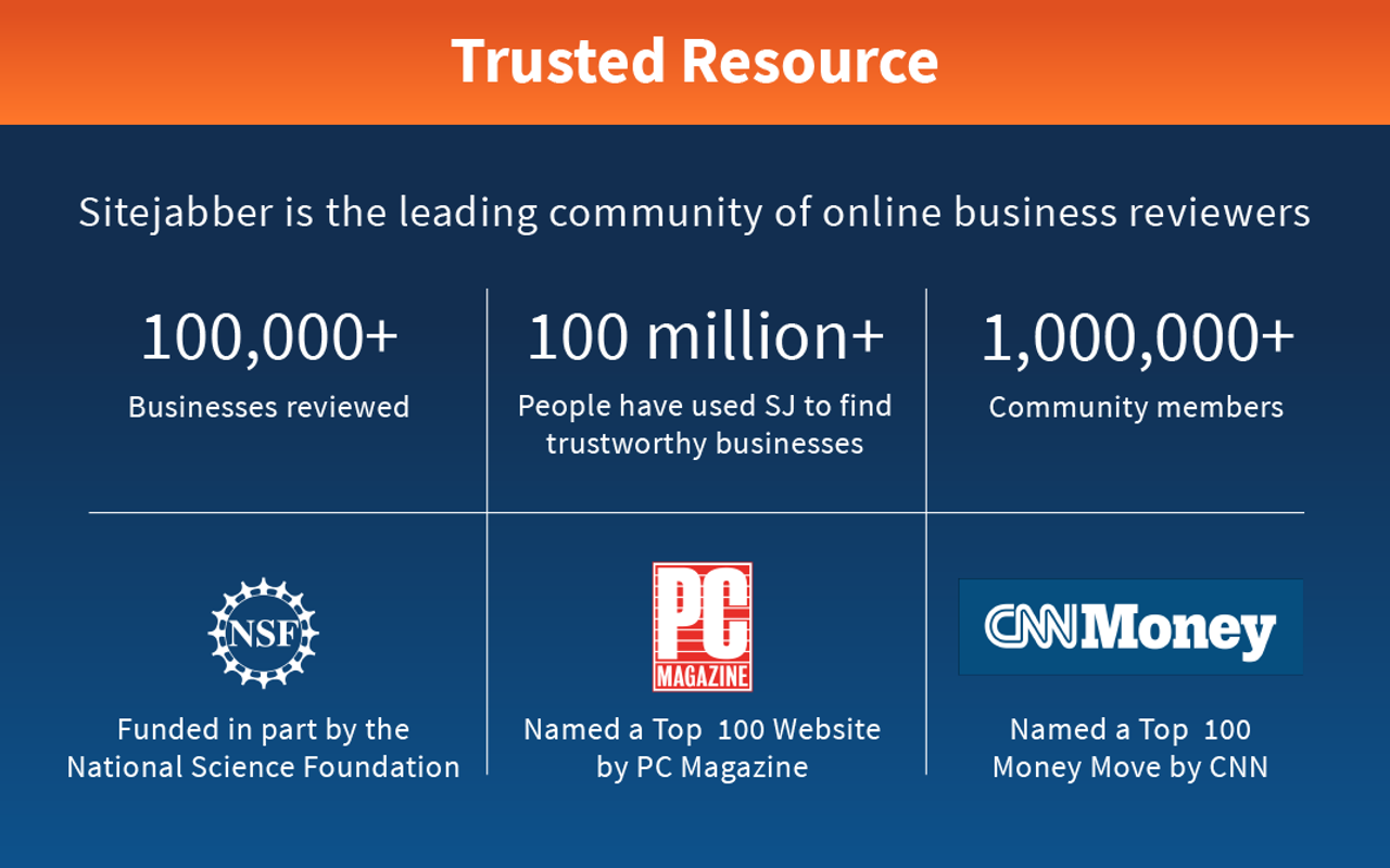 Trusted resource