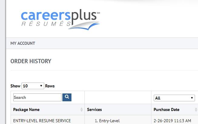 Career plus resume esl movie review editor websites online