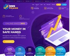 360-trade.net