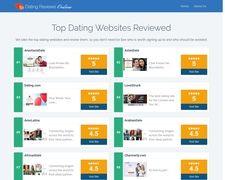 Datingreviews.online