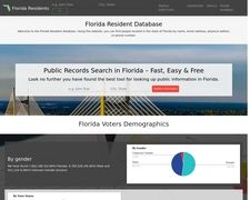 Florida Residents Directory